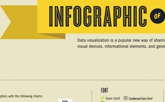 Ivan Cash Infographic of Infographics